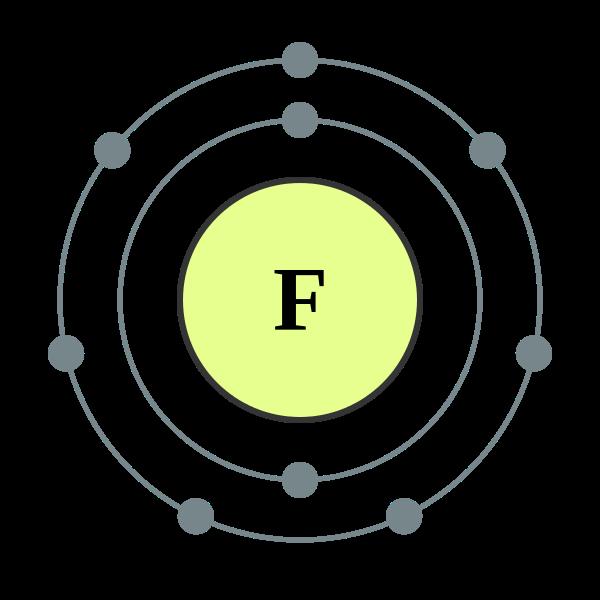 fluorine-orbitals